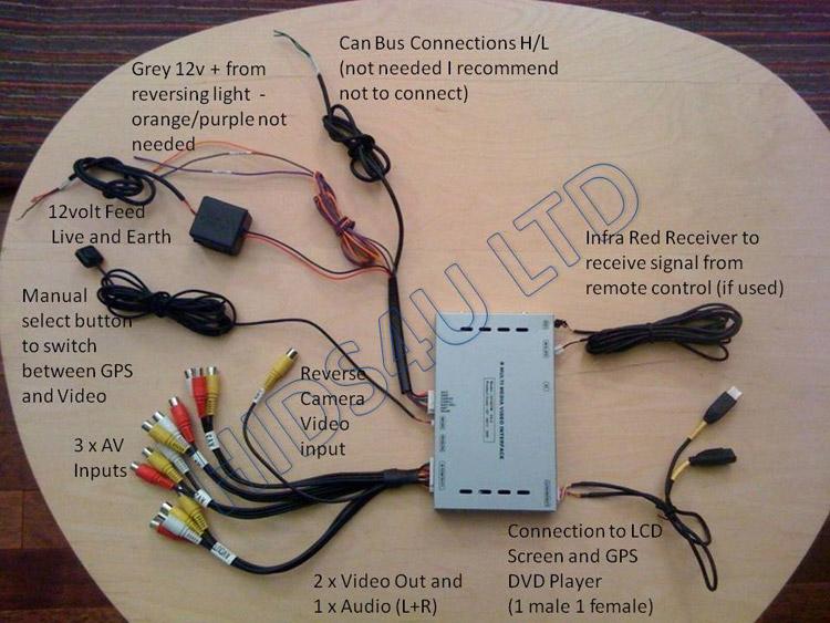 interface2_750 reversing camera, dvd or tv on your sat nav screen with gvif jaguar x type sat nav wiring diagram at bayanpartner.co