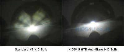 Comparing standard and anti-glare HID bulbs